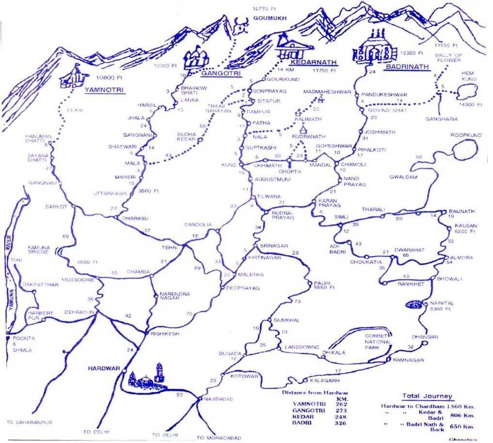 map-of-chardham-yatra