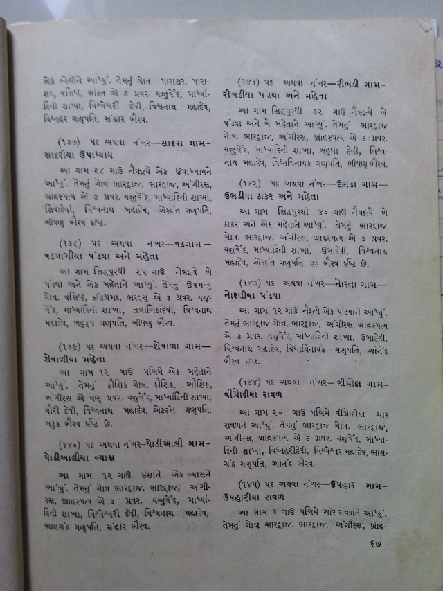 Brahmin gotra system - 24